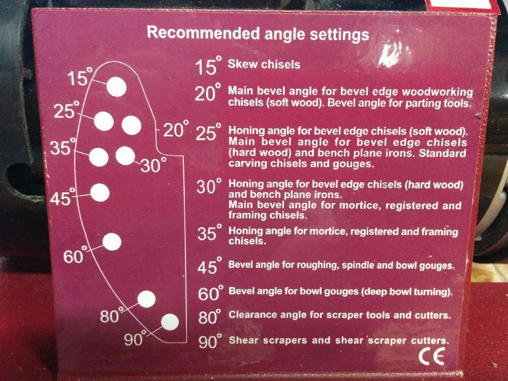 Robert Sorby ProEdge Recommended Angle Settings